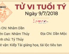 Tử vi ngày 9/7/2018 của 12 con giáp: Tuổi Ngọ tươi sáng không ngờ