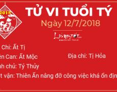 Tử vi Thứ 5 ngày 12/7/2018 của 12 con giáp